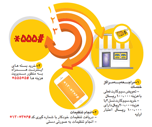 ۴g_info_persian