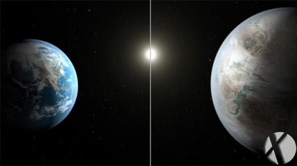 Kepler-Planet